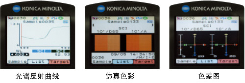 CM700-D